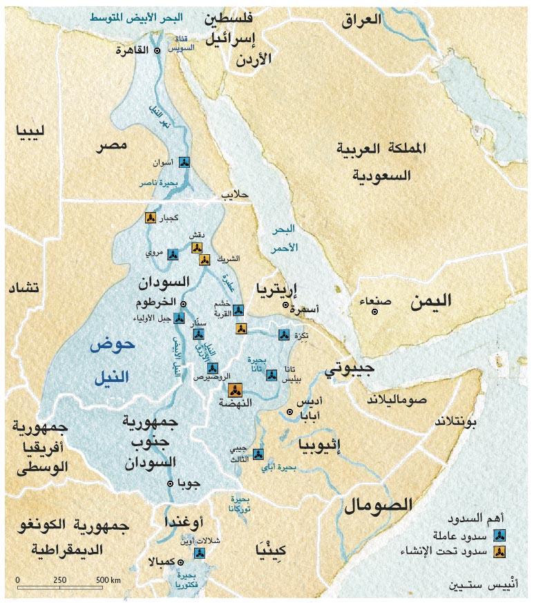 م ن خ سر النيل